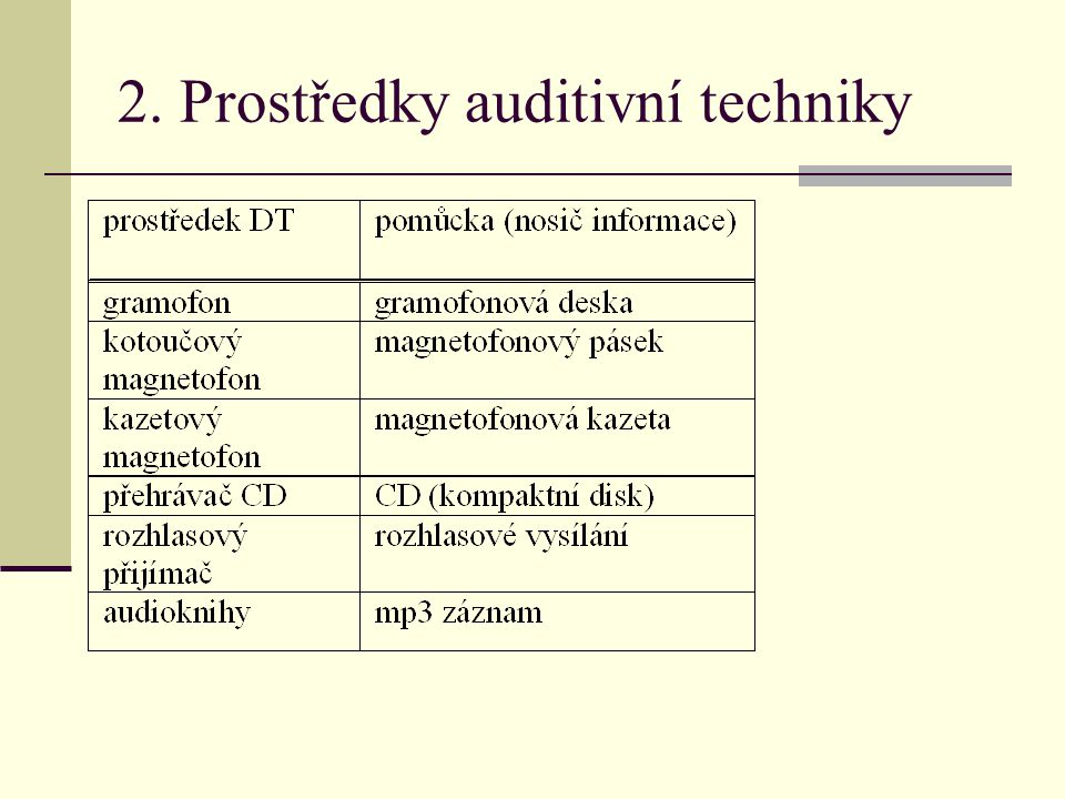 2. Prostředky auditivní techniky