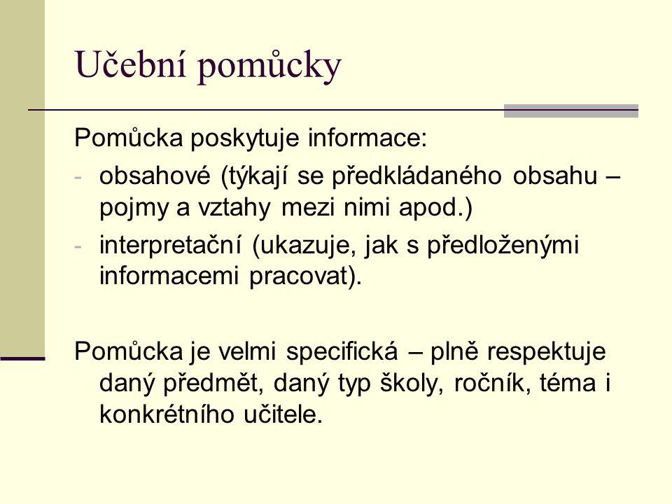 Učební pomůcky Pomůcka poskytuje informace: - obsahové (týkají se předkládaného obsahu – pojmy a vztahy mezi nimi apod.) - interpretační (ukazuje, jak s předloženými informacemi pracovat).