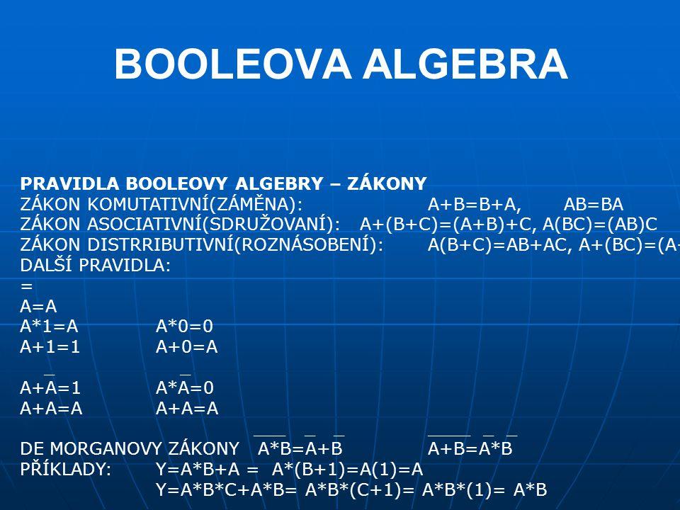 BOOLEOVA ALGEBRA PRAVIDLA BOOLEOVY ALGEBRY – ZÁKONY ZÁKON KOMUTATIVNÍ(ZÁMĚNA): A+B=B+A, AB=BA ZÁKON ASOCIATIVNÍ(SDRUŽOVANÍ): A+(B+C)=(A+B)+C, A(BC)=(A