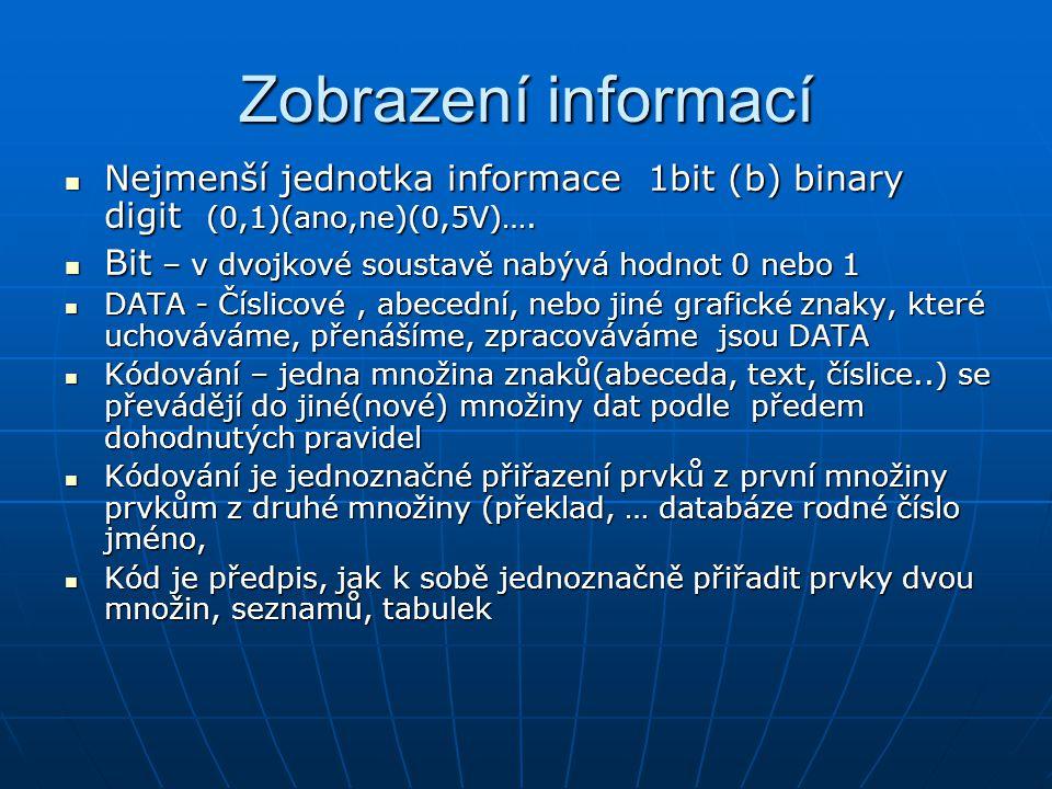 Zobrazení informací Nejmenší jednotka informace 1bit (b) binary digit (0,1)(ano,ne)(0,5V)…. Nejmenší jednotka informace 1bit (b) binary digit (0,1)(an