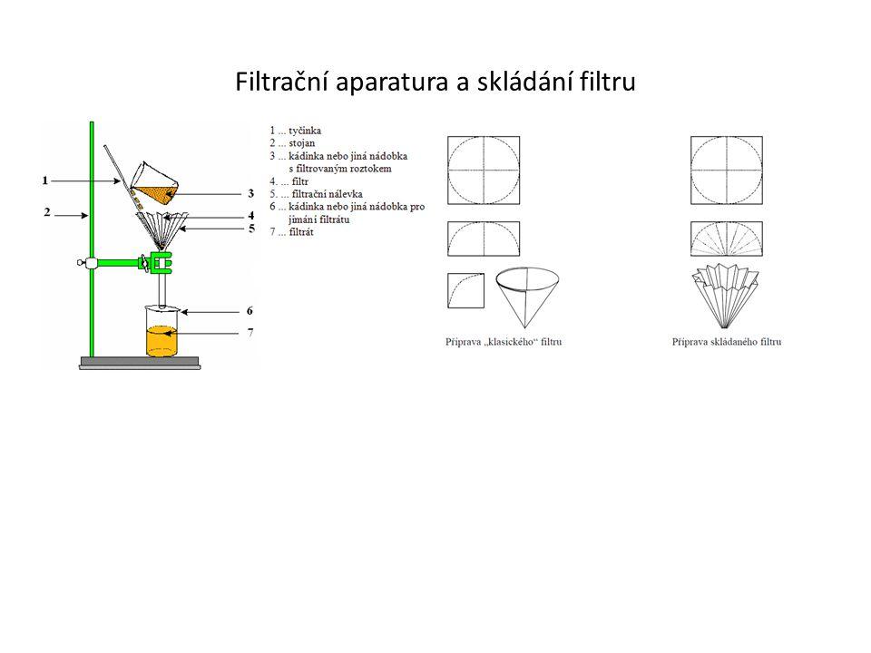 Filtrační aparatura a skládání filtru