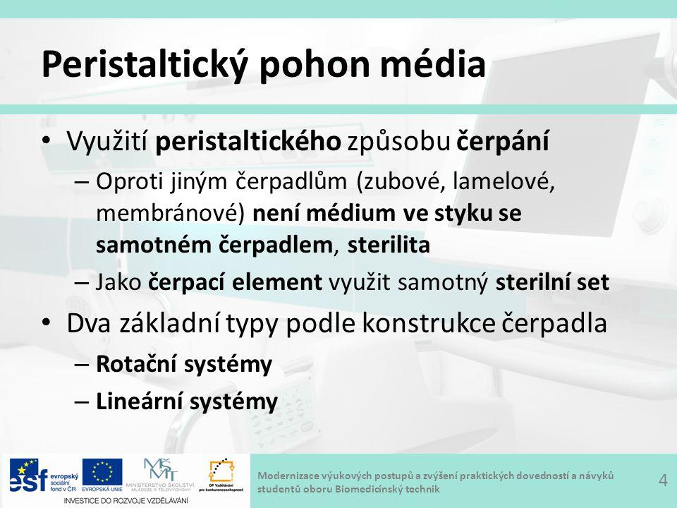 Modernizace výukových postupů a zvýšení praktických dovedností a návyků studentů oboru Biomedicínský technik Peristaltický pohon média Využití perista