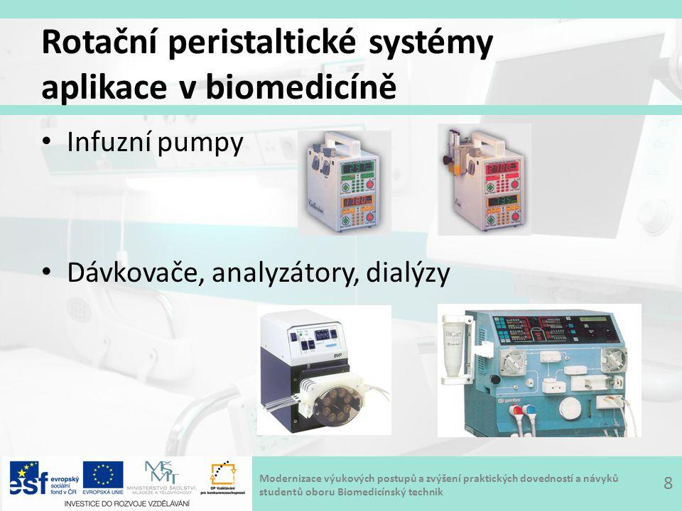 Modernizace výukových postupů a zvýšení praktických dovedností a návyků studentů oboru Biomedicínský technik Rotační peristaltické systémy aplikace v