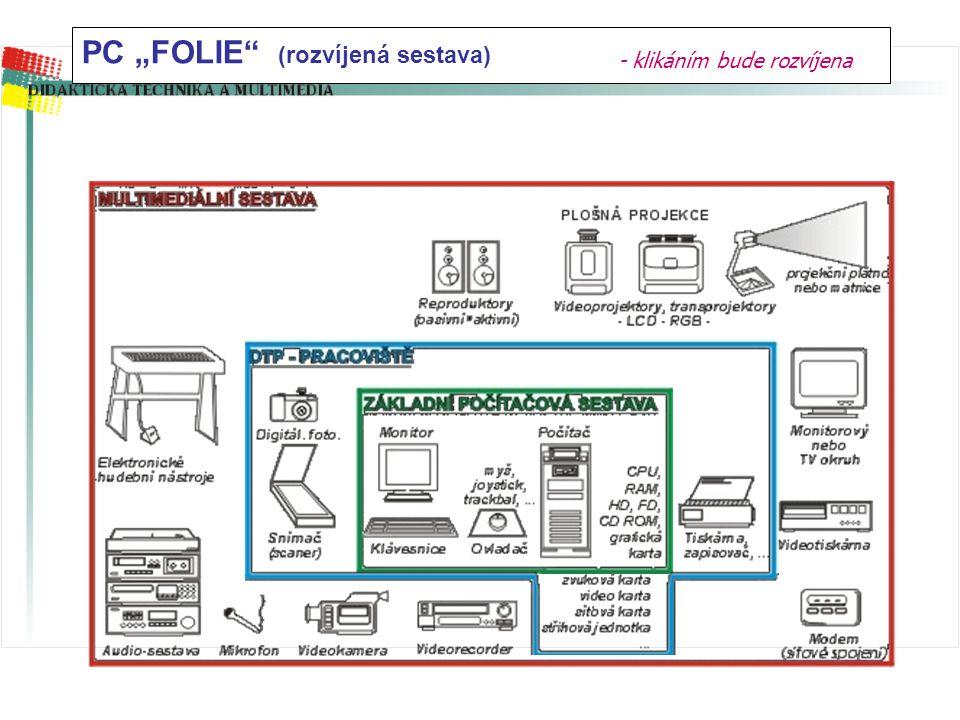 """PC """"FOLIE"""" (překryvný rozvoj sestavy - vedle sebe)"""