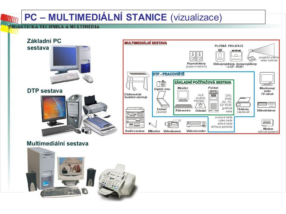 PC – MULTIMEDIÁLNÍ STANICE (vnořování 3)