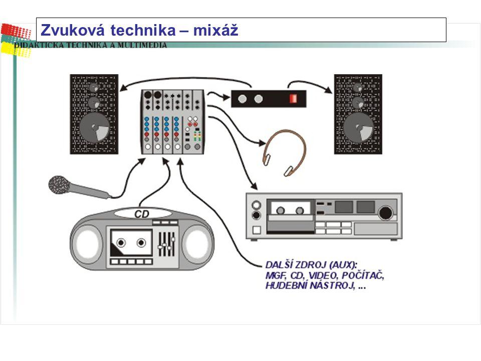 Zvuková technika – převod do PC - digitalizace