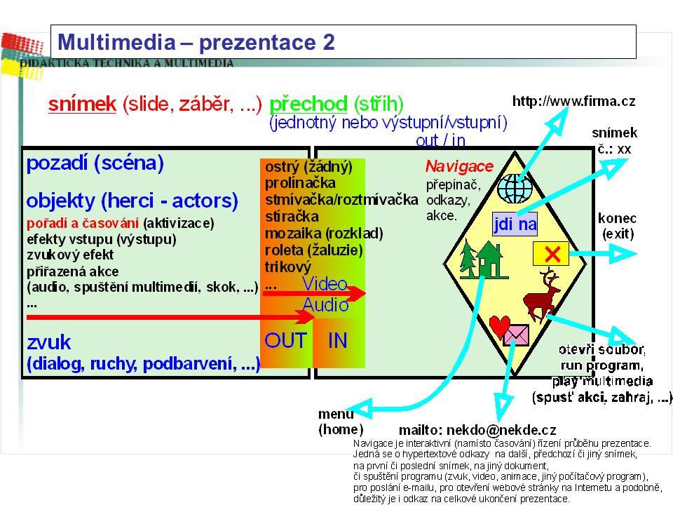 Multimedia – prezentace 1 - kliknutím kdekoli na prvním popisu sekvenční prezentace lze odskočit na animaci tohoto příkladu