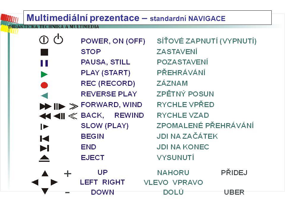 Multimediální prezentace - cíl zařízení: videozáznam DVD multimediální prezentace – počítačová síťová aplikace – Internet (on-line) editory: Powerpoin