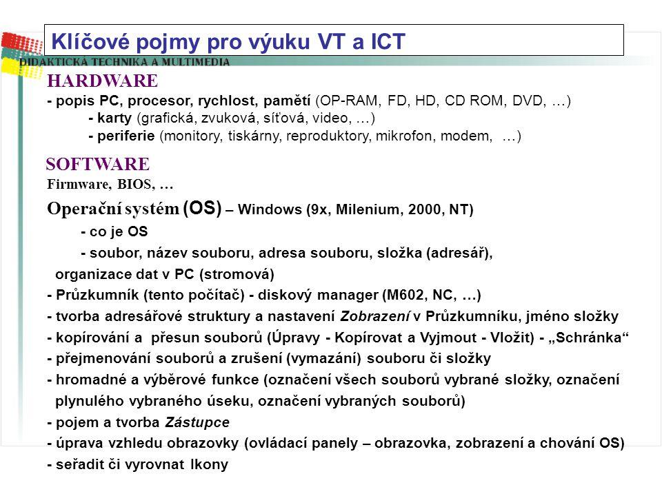 """HARDWARE - popis PC, procesor, rychlost, pamětí (OP-RAM, FD, HD, CD ROM, DVD, …) - karty (grafická, zvuková, síťová, video, …) - periferie (monitory, tiskárny, reproduktory, mikrofon, modem, …) SOFTWARE Firmware, BIOS, … Operační systém (OS) – Windows (9x, Milenium, 2000, NT) - co je OS - soubor, název souboru, adresa souboru, složka (adresář), organizace dat v PC (stromová) - Průzkumník (tento počítač) - diskový manager (M602, NC, …) - tvorba adresářové struktury a nastavení Zobrazení v Průzkumníku, jméno složky - kopírování a přesun souborů (Úpravy - Kopírovat a Vyjmout - Vložit) - """"Schránka - přejmenování souborů a zrušení (vymazání) souboru či složky - hromadné a výběrové funkce (označení všech souborů vybrané složky, označení plynulého vybraného úseku, označení vybraných souborů) - pojem a tvorba Zástupce - úprava vzhledu obrazovky (ovládací panely – obrazovka, zobrazení a chování OS) - seřadit či vyrovnat Ikony Klíčové pojmy pro výuku VT a ICT"""