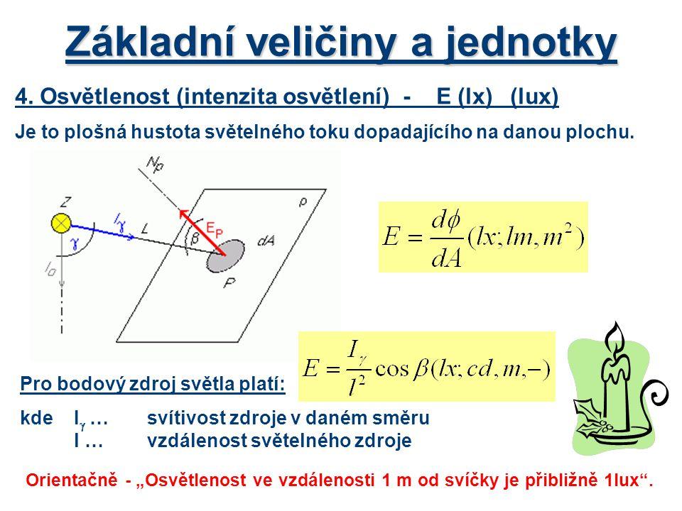 Základní veličiny a jednotky 4. Osvětlenost (intenzita osvětlení)-E (lx)(lux) Je to plošná hustota světelného toku dopadajícího na danou plochu. Orien