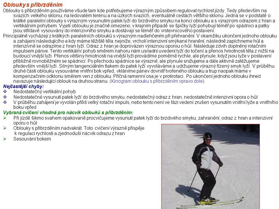 Oblouky s přibrzděním Oblouky s přibrzděním používáme všude tam kde potřebujeme výrazným způsobem regulovat rychlost jízdy. Tedy především na svazích