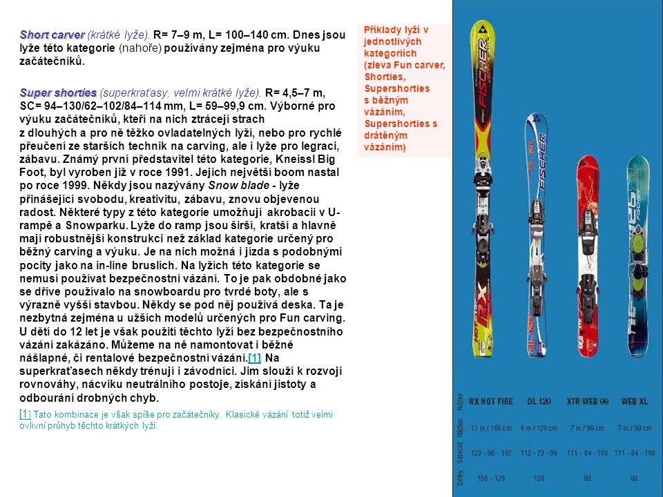 Short carver Short carver (krátké lyže). R= 7–9 m, L= 100–140 cm. Dnes jsou lyže této kategorie (nahoře) používány zejména pro výuku začátečníků. Supe