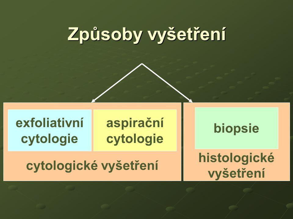 Cytologický preparát