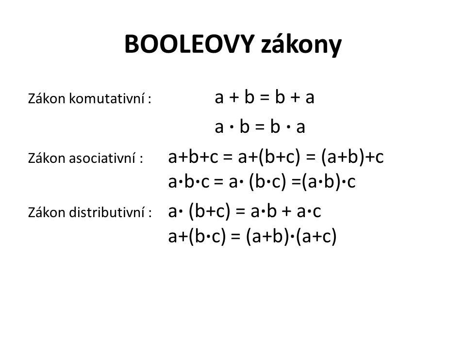 BOOLEOVY zákony Zákon komutativní : a + b = b + a a · b = b · a Zákon asociativní : a+b+c = a+(b+c) = (a+b)+c a·b·c = a· (b·c) =(a·b)·c Zákon distributivní : a· (b+c) = a·b + a·c a+(b·c) = (a+b)·(a+c)