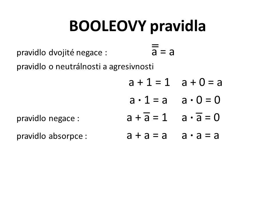 BOOLEOVY pravidla pravidlo dvojité negace : a = a pravidlo o neutrálnosti a agresivnosti a + 1 = 1a + 0 = a a · 1 = aa · 0 = 0 pravidlo negace : a + a = 1a · a = 0 pravidlo absorpce : a + a = aa · a = a