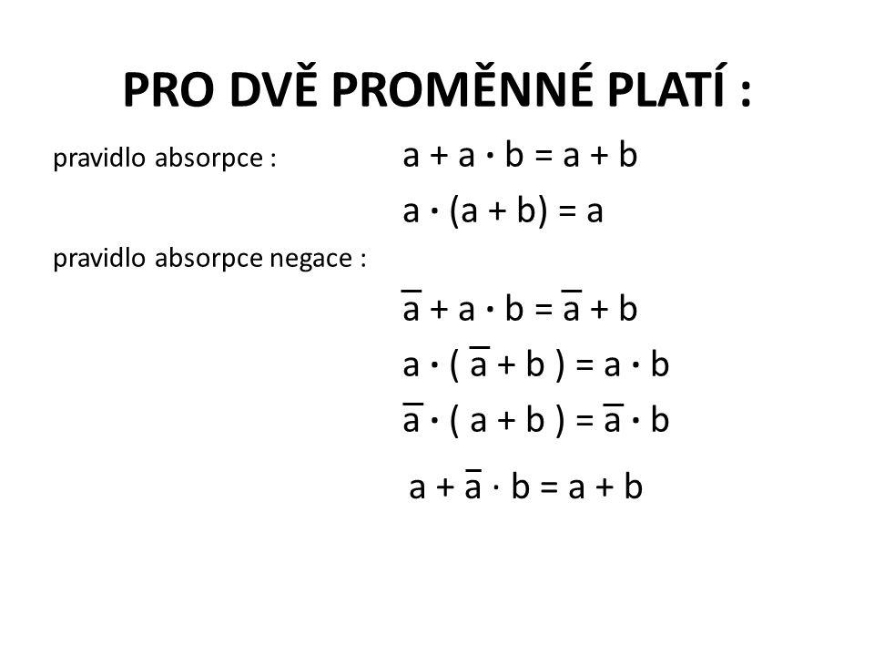 PRO DVĚ PROMĚNNÉ PLATÍ : pravidlo absorpce : a + a · b = a + b a · (a + b) = a pravidlo absorpce negace : a + a · b = a + b a · ( a + b ) = a · b a + a · b = a + b
