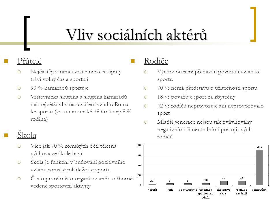 5 Vliv sociálních aktérů Rodiče  Výchovou není předáván pozitivní vztah ke sportu  70 % nemá představu o užitečnosti sportu  18 % považuje sport za zbytečný  42 % rodičů neprovozuje ani neprovozovalo sport  Mladší generace nejsou tak ovlivňovány negativními či neutrálními postoji svých rodičů Škola  Více jak 70 % romských dětí tělesná výchova ve škole baví  Škola je funkční v budování pozitivního vztahu romské mládeže ke sportu  Často první místo organizované a odborně vedené sportovní aktivity Přátelé  Nejčastěji v rámci vrstevnické skupiny tráví volný čas a sportují  90 % kamarádů sportuje  Vrstevnická skupina a skupina kamarádů má největší vliv na utváření vztahu Roma ke sportu (vs.