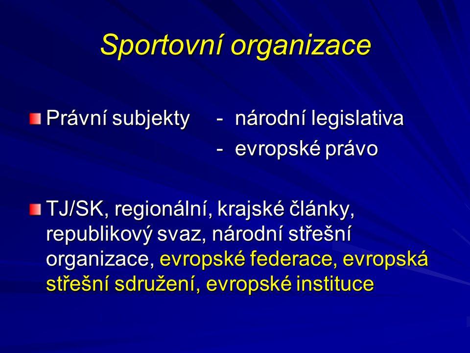 Sportovní organizace Právní subjekty - národní legislativa - evropské právo TJ/SK, regionální, krajské články, republikový svaz, národní střešní organ