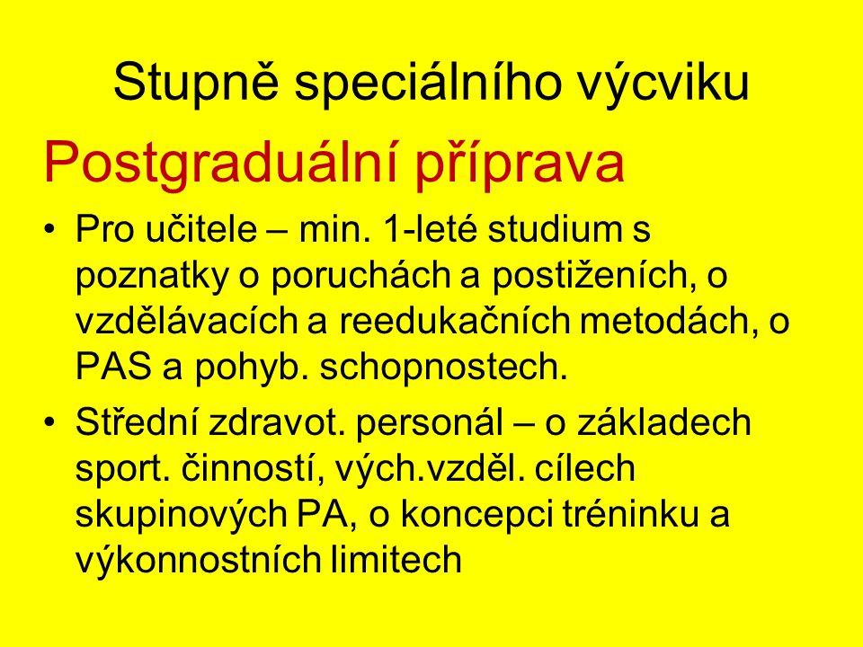 Stupně speciálního výcviku Postgraduální příprava Pro učitele – min.