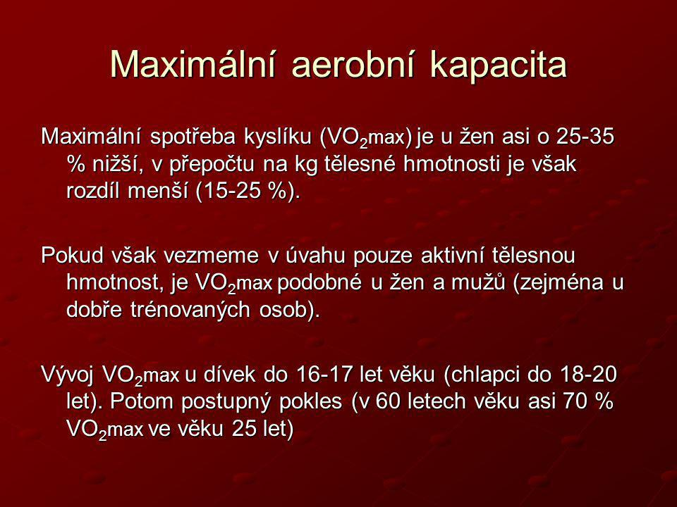 Maximální aerobní kapacita Maximální spotřeba kyslíku (VO 2 max ) je u žen asi o 25-35 % nižší, v přepočtu na kg tělesné hmotnosti je však rozdíl menš
