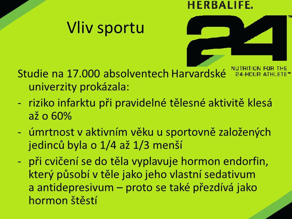H24 a její výhody