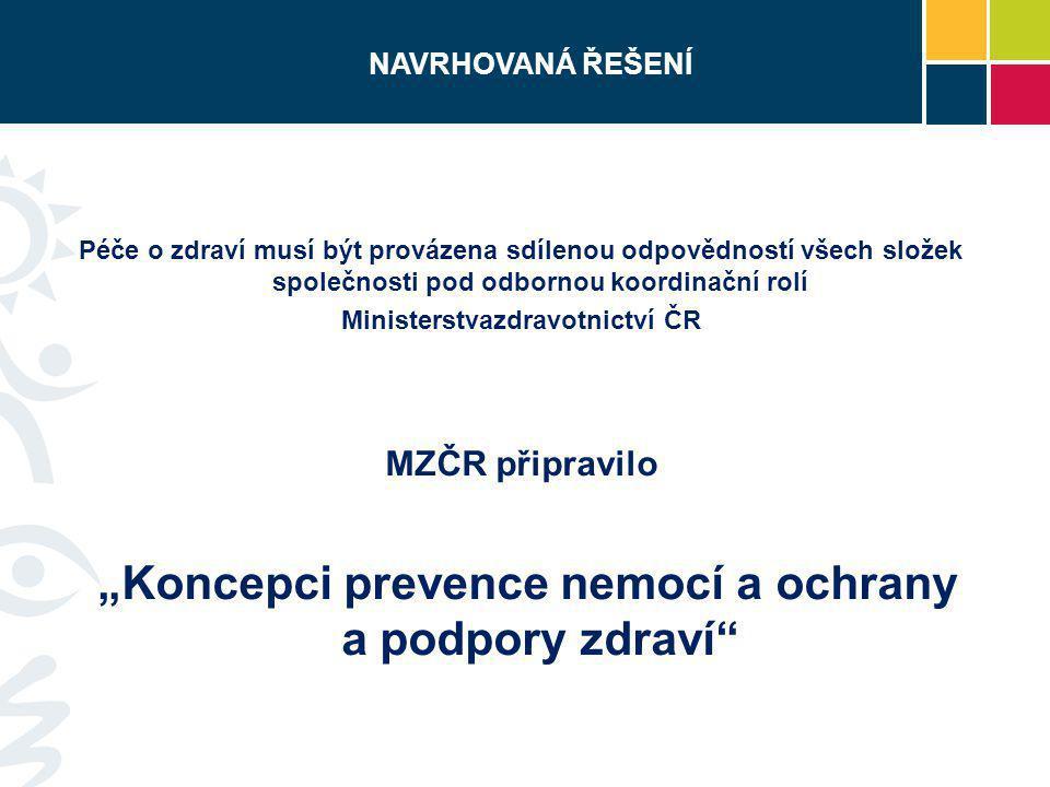 Péče o zdraví musí být provázena sdílenou odpovědností všech složek společnosti pod odbornou koordinační rolí Ministerstvazdravotnictví ČR MZČR připra