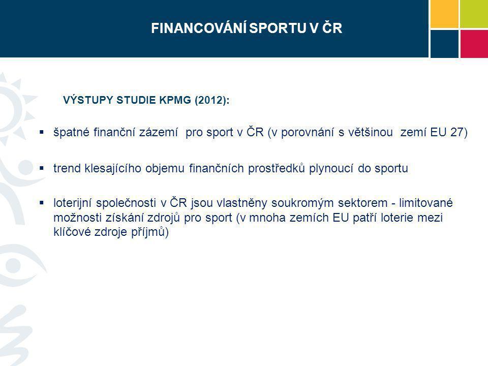 FINANCOVÁNÍ SPORTU V ČR VÝSTUPY STUDIE KPMG (2012):  špatné finanční zázemí pro sport v ČR (v porovnání s většinou zemí EU 27)  trend klesajícího ob