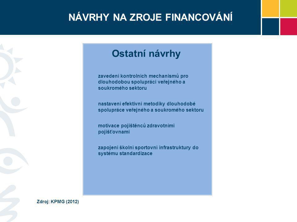 NÁVRHY NA ZROJE FINANCOVÁNÍ Ostatní návrhy zavedení kontrolních mechanismů pro dlouhodobou spolupráci veřejného a soukromého sektoru nastavení efektiv