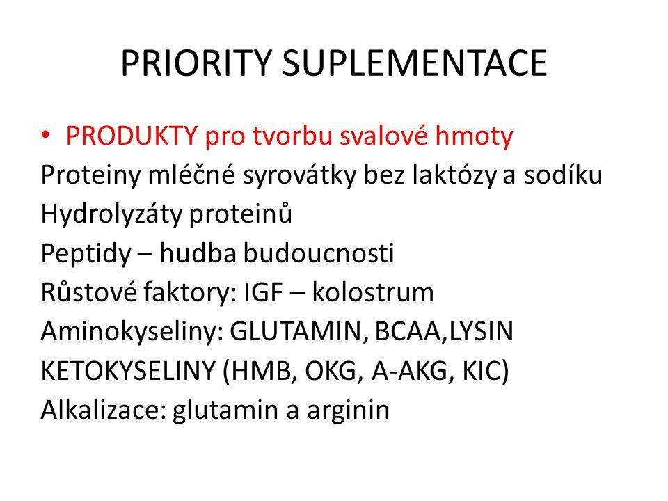 PRIORITY SUPLEMENTACE PRODUKTY pro tvorbu svalové hmoty Proteiny mléčné syrovátky bez laktózy a sodíku Hydrolyzáty proteinů Peptidy – hudba budoucnost