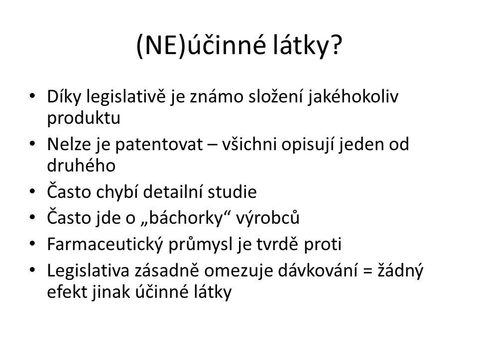 (NE)účinné látky? Díky legislativě je známo složení jakéhokoliv produktu Nelze je patentovat – všichni opisují jeden od druhého Často chybí detailní s
