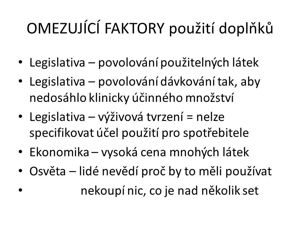 OMEZUJÍCÍ FAKTORY použití doplňků Legislativa – povolování použitelných látek Legislativa – povolování dávkování tak, aby nedosáhlo klinicky účinného