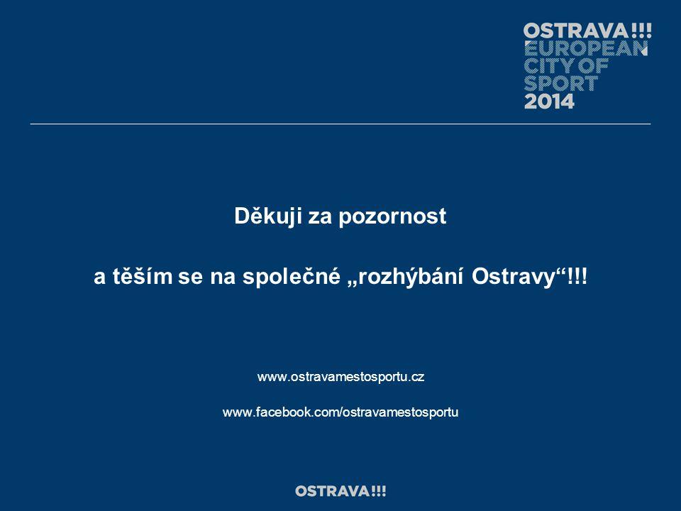 """Děkuji za pozornost a těším se na společné """"rozhýbání Ostravy !!."""