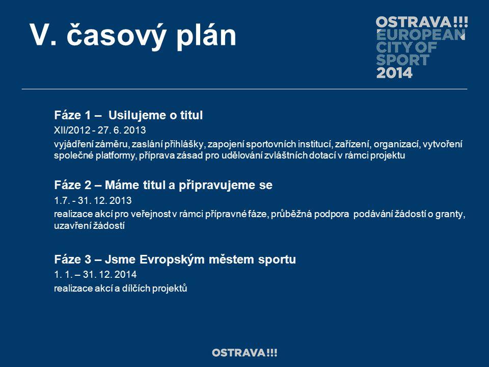 V. časový plán Fáze 1 – Usilujeme o titul XII/2012 - 27.