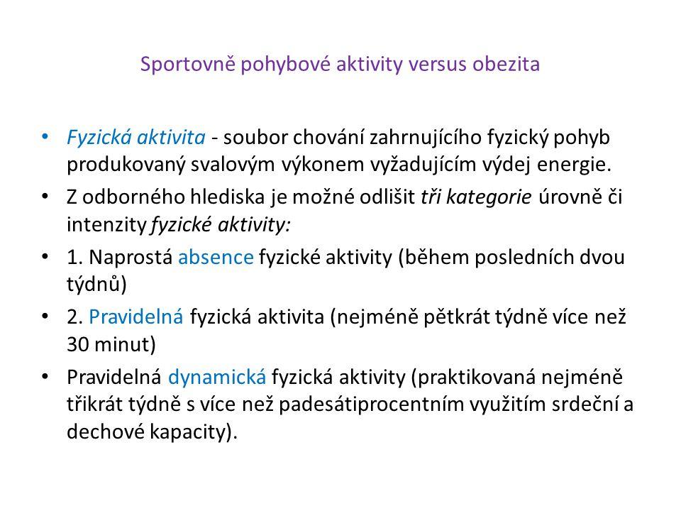 Sportovně pohybové aktivity versus obezita Fyzická aktivita - soubor chování zahrnujícího fyzický pohyb produkovaný svalovým výkonem vyžadujícím výdej