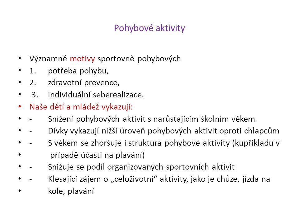 Pohybové aktivity Významné motivy sportovně pohybových 1.potřeba pohybu, 2.zdravotní prevence, 3.individuální seberealizace. Naše dětí a mládež vykazu