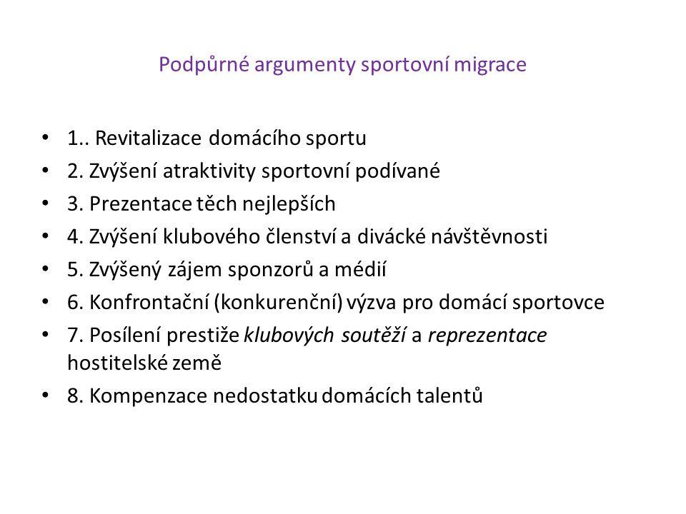 Podpůrné argumenty sportovní migrace 1.. Revitalizace domácího sportu 2. Zvýšení atraktivity sportovní podívané 3. Prezentace těch nejlepších 4. Zvýše