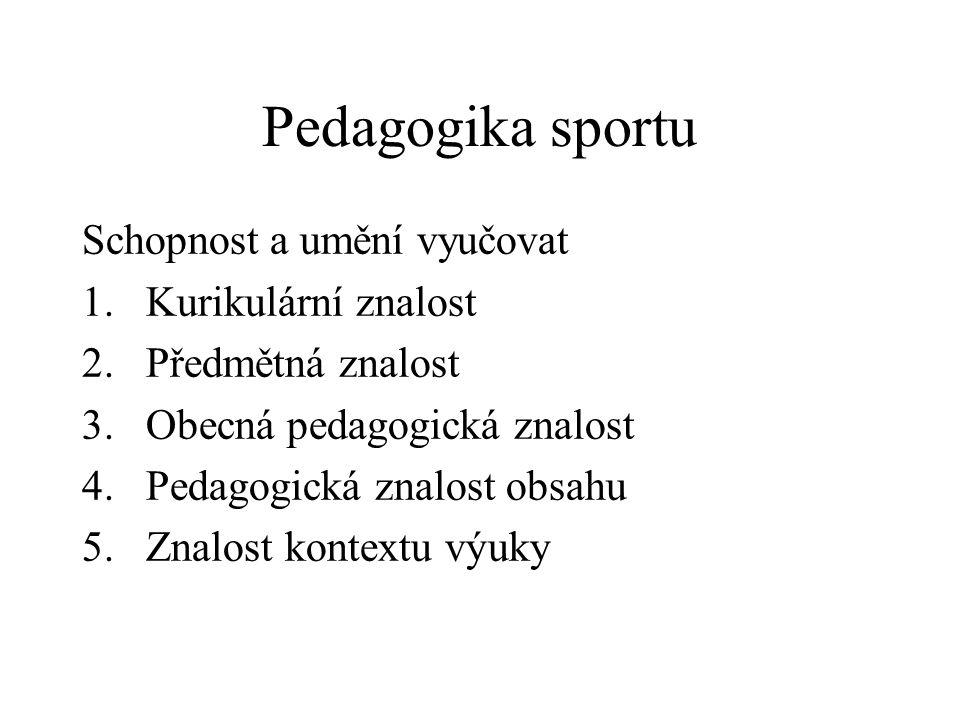 Pedagogika sportu Schopnost a umění vyučovat 1.Kurikulární znalost 2.Předmětná znalost 3.Obecná pedagogická znalost 4.Pedagogická znalost obsahu 5.Zna