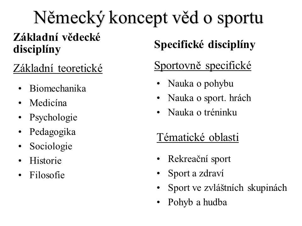 Německý koncept věd o sportu Biomechanika Medicína Psychologie Pedagogika Sociologie Historie Filosofie Nauka o pohybu Nauka o sport. hrách Nauka o tr