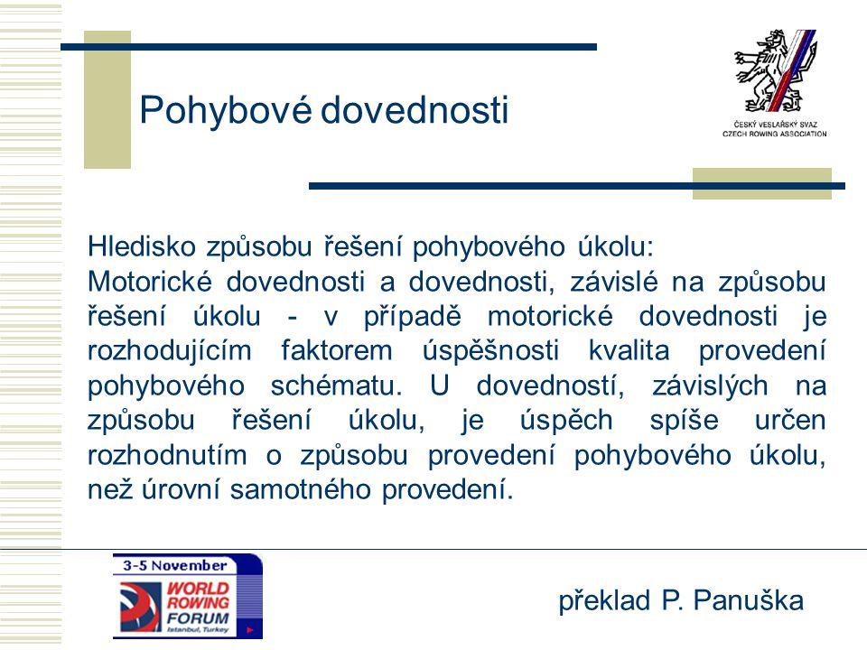 překlad P. Panuška Pohybové dovednosti Hledisko způsobu řešení pohybového úkolu: Motorické dovednosti a dovednosti, závislé na způsobu řešení úkolu -