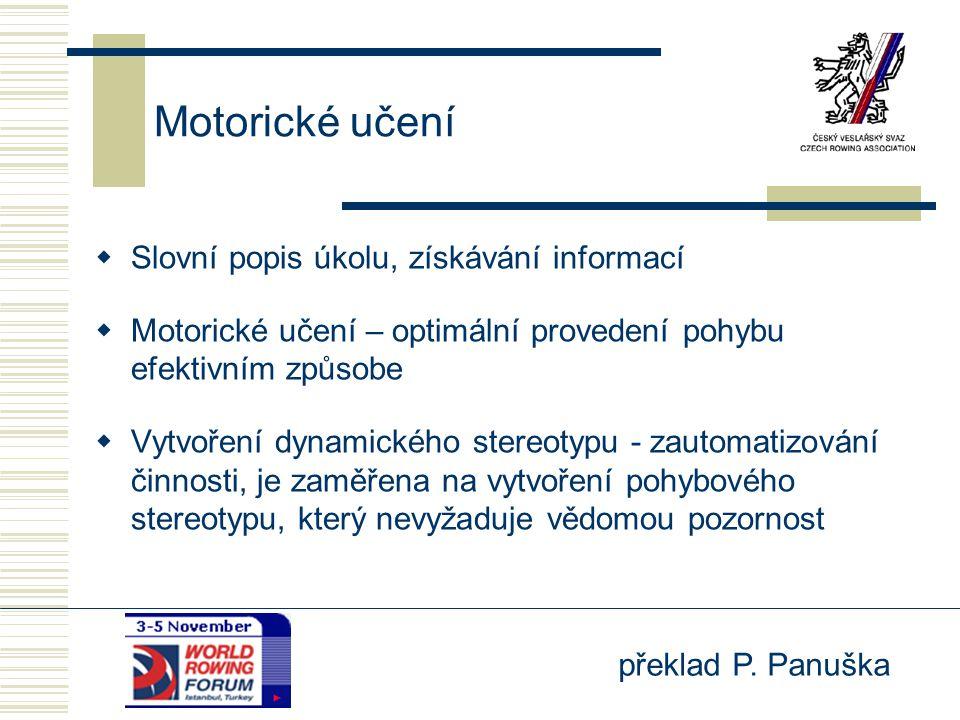 překlad P. Panuška Motorické učení  Slovní popis úkolu, získávání informací  Motorické učení – optimální provedení pohybu efektivním způsobe  Vytvo