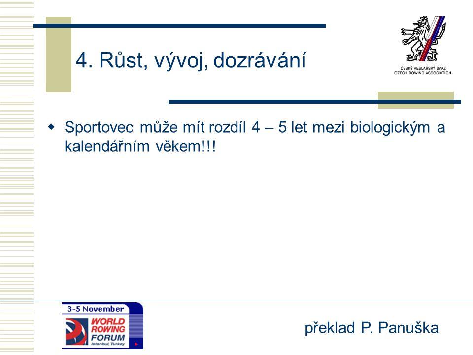 překlad P. Panuška 4. Růst, vývoj, dozrávání  Sportovec může mít rozdíl 4 – 5 let mezi biologickým a kalendářním věkem!!!