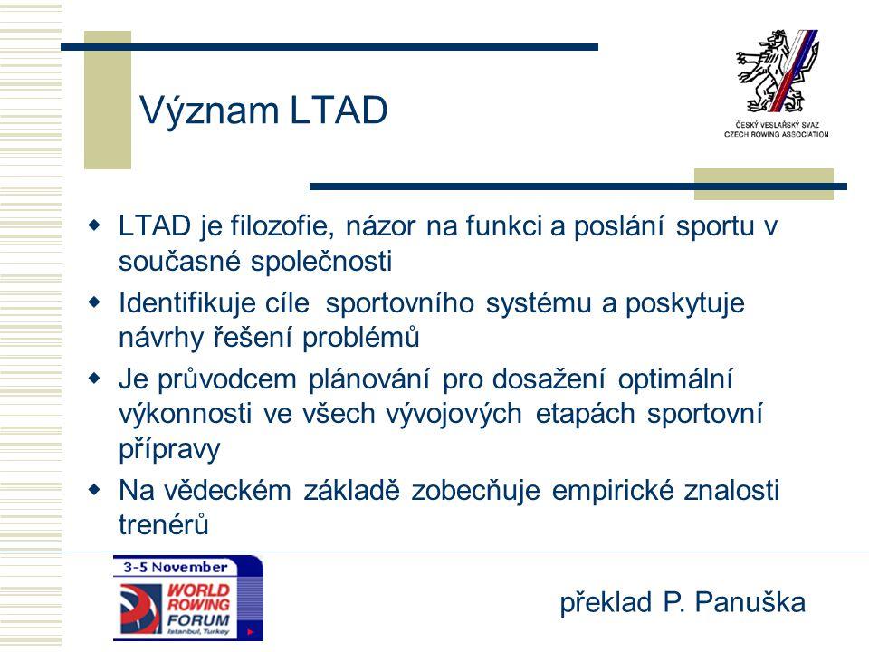 překlad P. Panuška Význam LTAD  LTAD je filozofie, názor na funkci a poslání sportu v současné společnosti  Identifikuje cíle sportovního systému a
