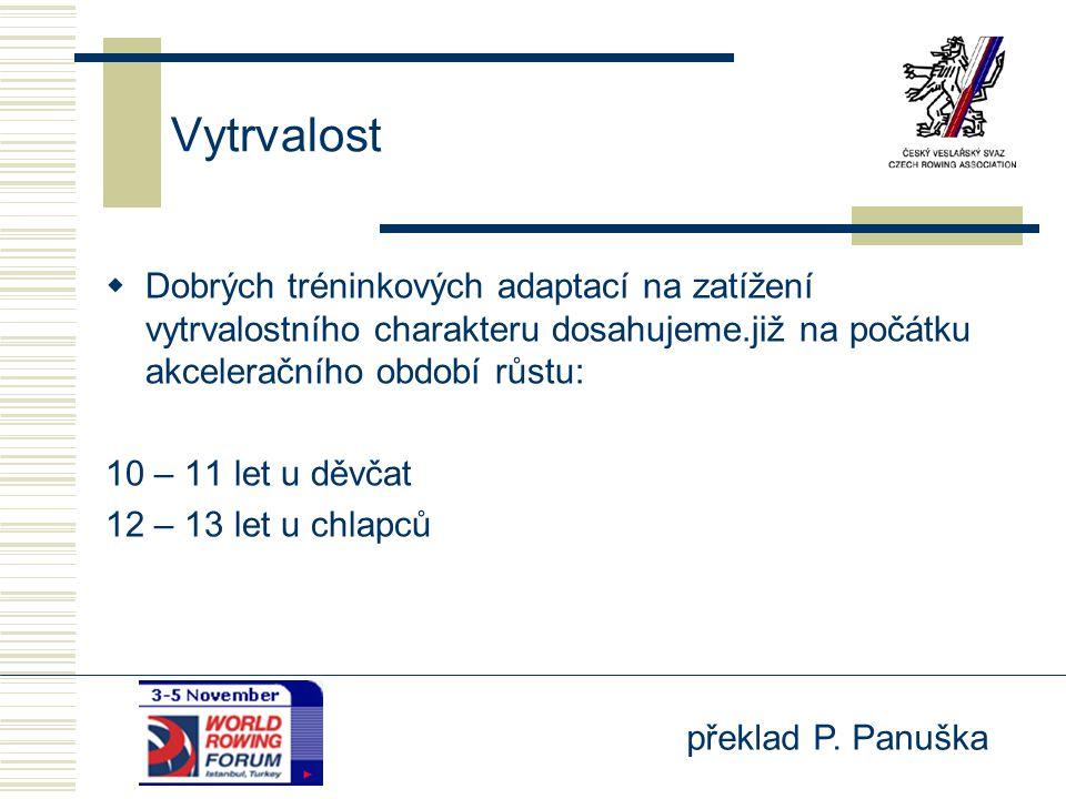 překlad P. Panuška Vytrvalost  Dobrých tréninkových adaptací na zatížení vytrvalostního charakteru dosahujeme.již na počátku akceleračního období růs
