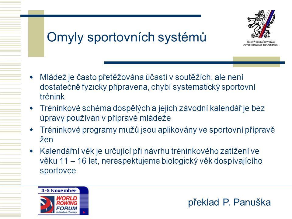 překlad P. Panuška Omyly sportovních systémů  Mládež je často přetěžována účastí v soutěžích, ale není dostatečně fyzicky připravena, chybí systemati