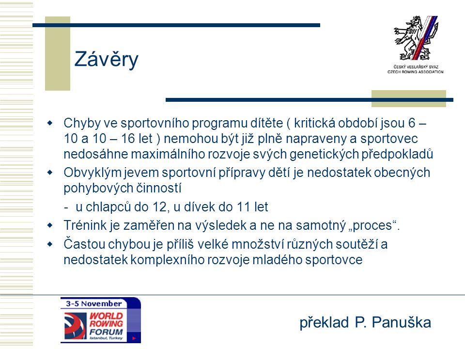překlad P. Panuška Závěry  Chyby ve sportovního programu dítěte ( kritická období jsou 6 – 10 a 10 – 16 let ) nemohou být již plně napraveny a sporto