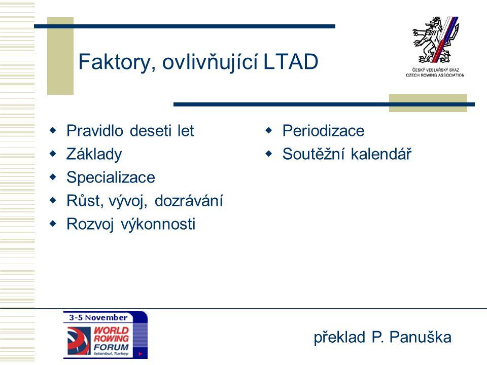 překlad P. Panuška Faktory, ovlivňující LTAD  Pravidlo deseti let  Základy  Specializace  Růst, vývoj, dozrávání  Rozvoj výkonnosti  Periodizace
