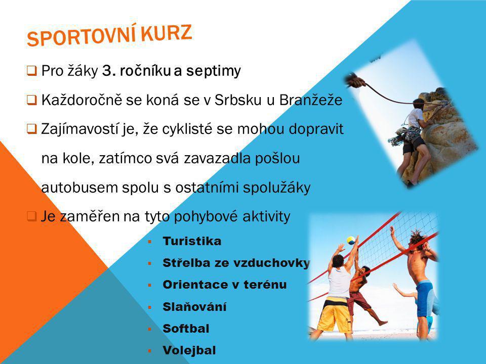 SPORTOVNÍ KURZ  Pro žáky 3. ročníku a septimy  Každoročně se koná se v Srbsku u Branžeže  Zajímavostí je, že cyklisté se mohou dopravit na kole, za