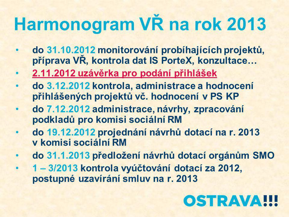 Harmonogram VŘ na rok 2013 do 31.10.2012 monitorování probíhajících projektů, příprava VŘ, kontrola dat IS PorteX, konzultace… 2.11.2012 uzávěrka pro podání přihlášek do 3.12.2012 kontrola, administrace a hodnocení přihlášených projektů vč.