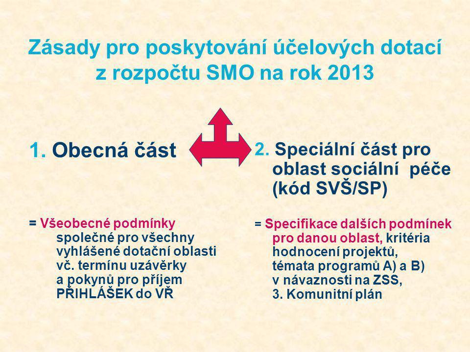 Zásady pro poskytování účelových dotací z rozpočtu SMO na rok 2013 1. Obecná část = Všeobecné podmínky společné pro všechny vyhlášené dotační oblasti
