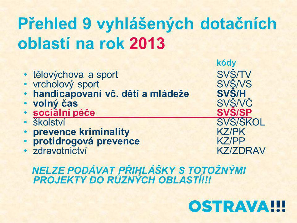 Přehled 9 vyhlášených dotačních oblastí na rok 2013 kódy tělovýchova a sport SVŠ/TV vrcholový sportSVŠ/VS handicapovaní vč. dětí a mládeže SVŠ/H volný